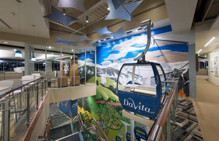 Davita Corporate Office Photo